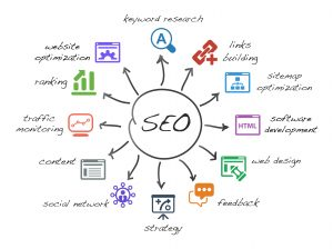 What-you-need-to-know-about-Search-Engine-Optimization-300x224 search engine optimization